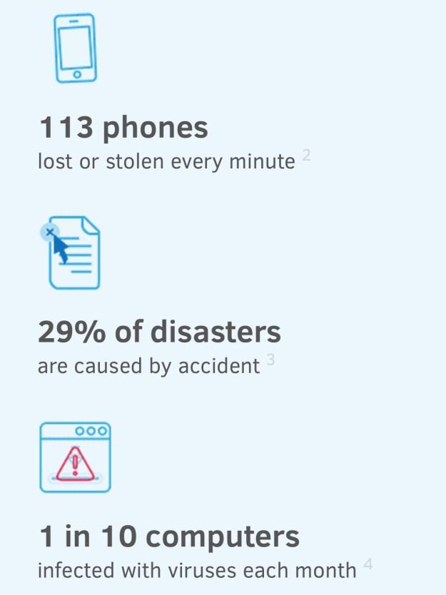 Backup day statistichs