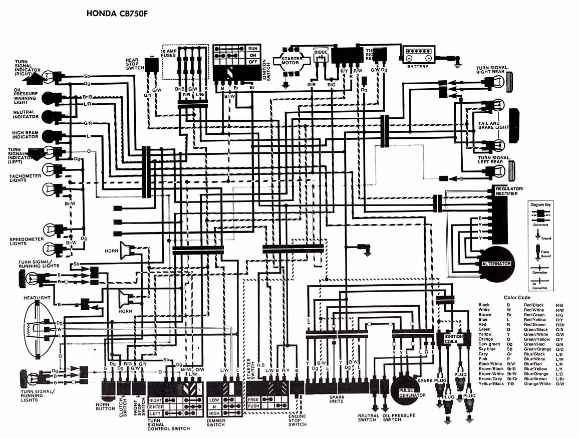 Wiring Diagram Kelistrikan Honda Gl 100 : Diagram listrik gl pro neotech image collections how to
