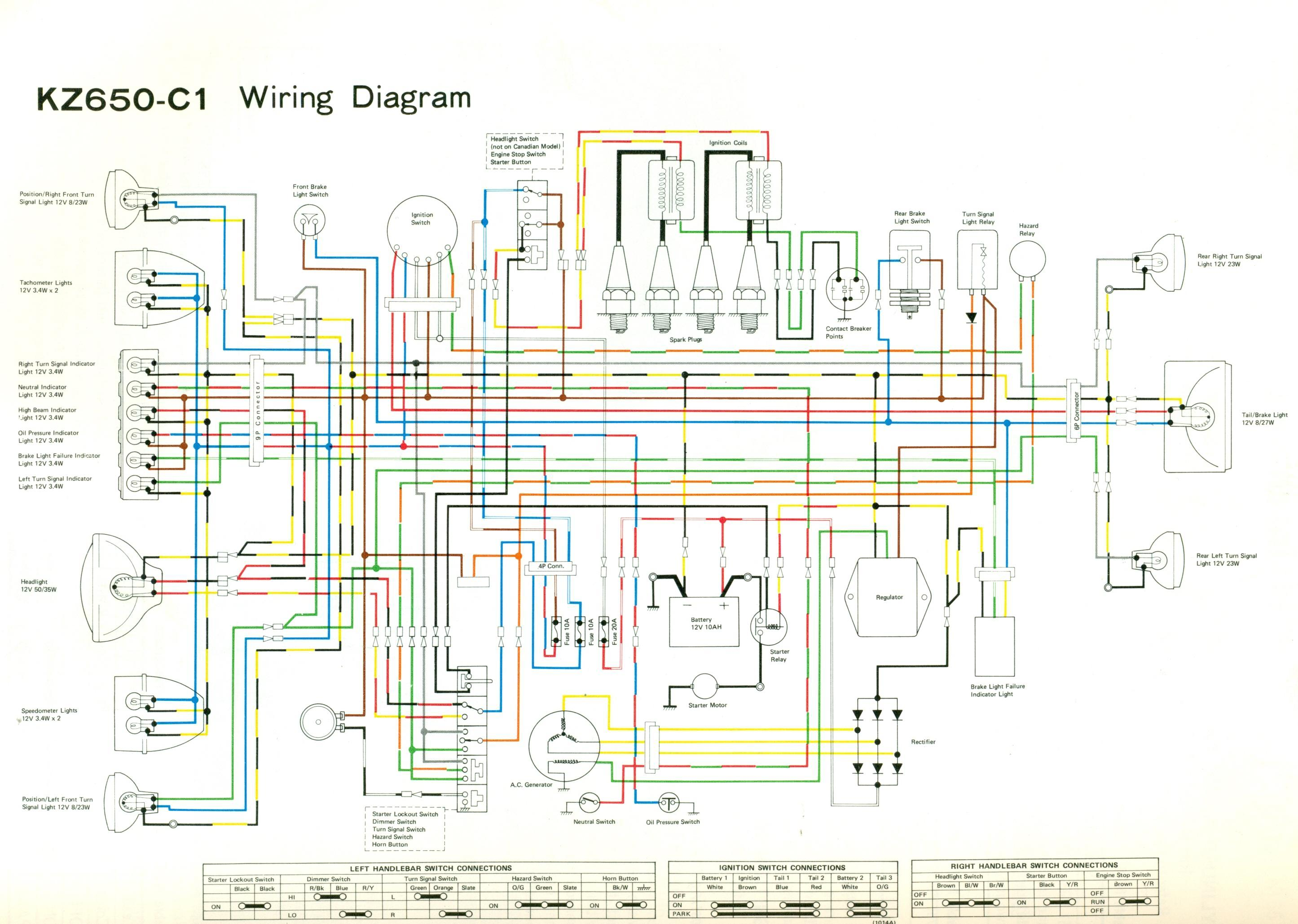 Picture Of 2006 Polaris Phoenix 200 Service Manual Wiring Diagram