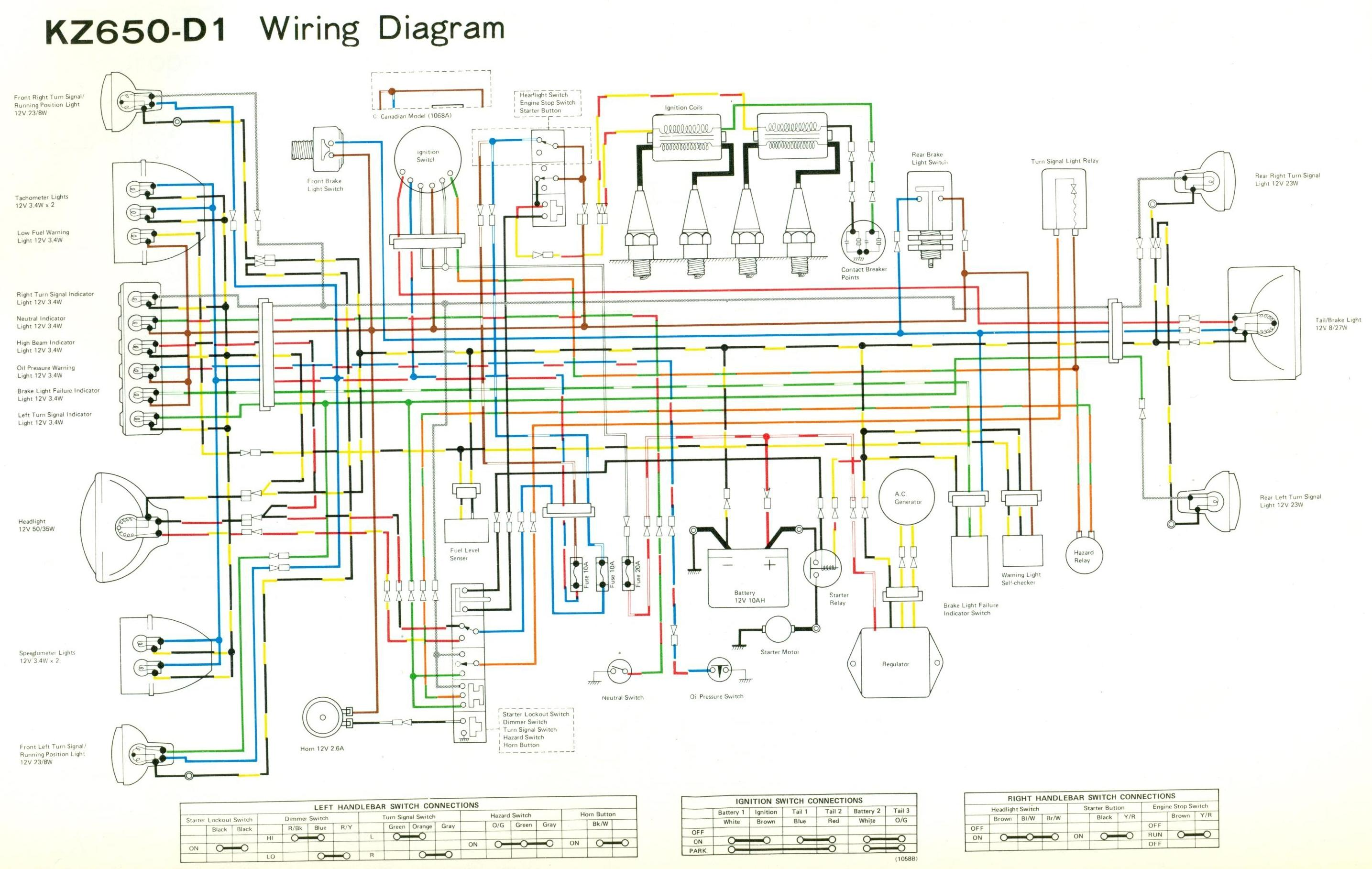 Wiring Diagram For 2003 Kawasaki 650 Prairie - Wiring Diagram point  pure-rotate - pure-rotate.lauragiustibijoux.it | 2005 Kawasaki Brute Force 750 Wiring Diagram |  | Laura Giusti Bijoux