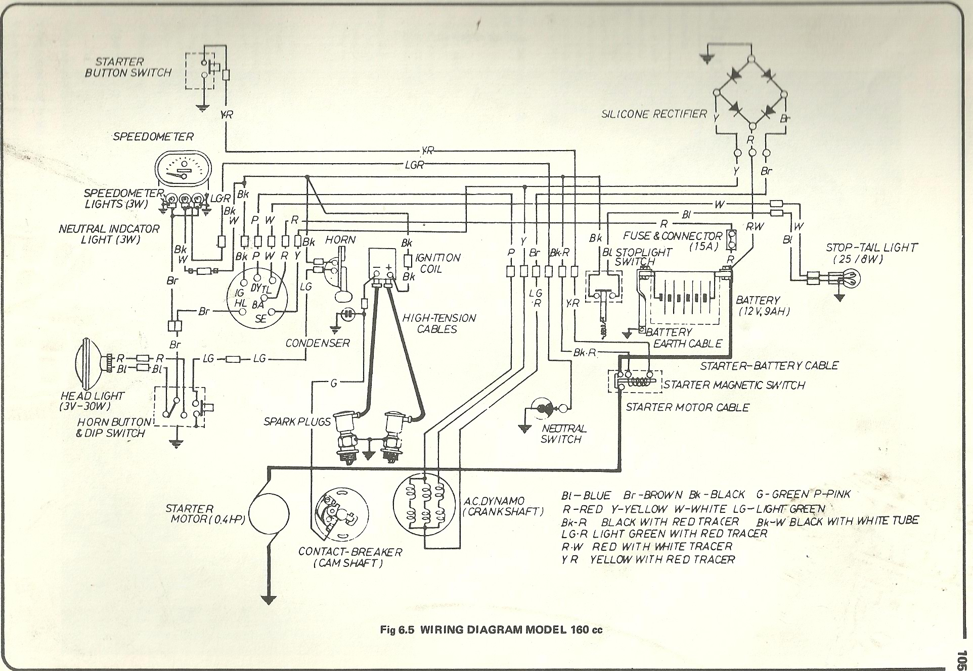 1965 Honda Cb160 Wiring Diagram Electrical Cb175 Explained Diagrams Rh Dmdelectro Co 1966 Specs
