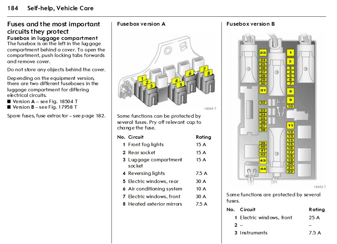 Vauxhall Fuse Box Diagram Wiring Library 02 Ford Focus Zafira B Layout 33 Images