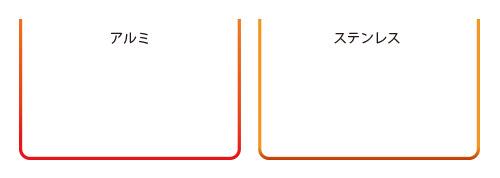 熱伝導イメージ