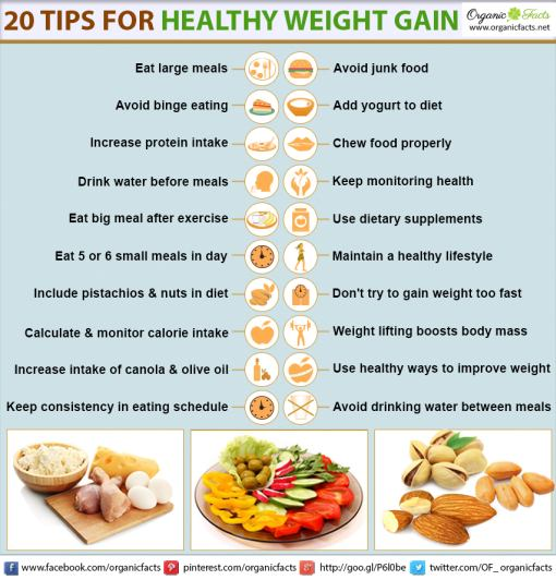 20 Methods for Healthy Weight Gain | Organic Facts