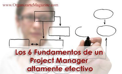 fundamentos-project-mgr-efectivo
