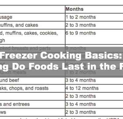 Freezer Cooking Basics (Series) Part 3: How Long Can Food Last in the Freezer?