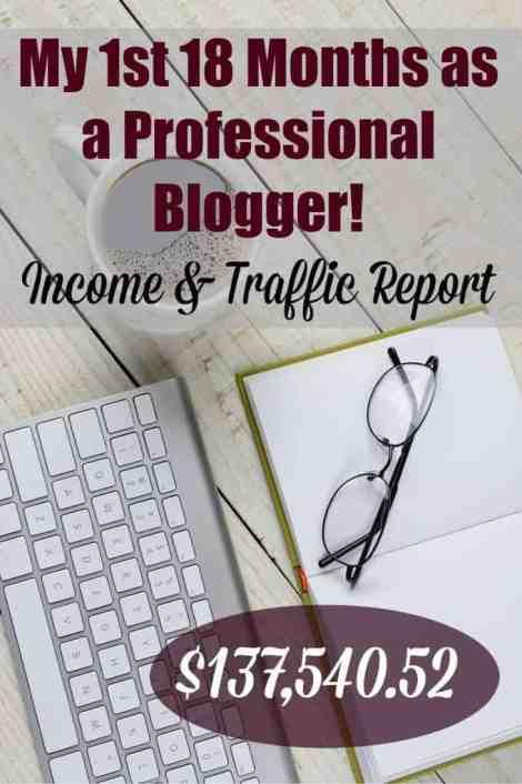 Blogging Income and Traffic Report