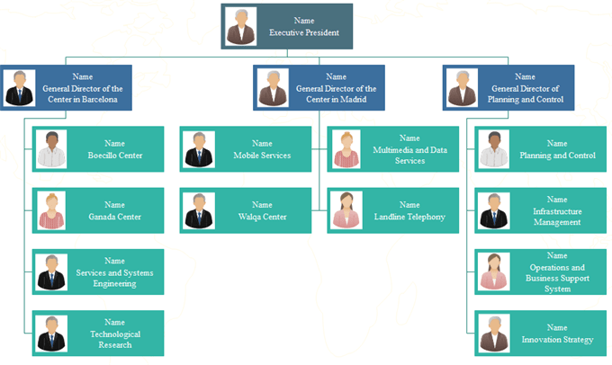 A functional organizational structure is a structure that consists of activities such as coordination, supervision and task allocation. What Is Functional Org Chart Org Charting