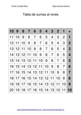 Tabla de sumas al reves
