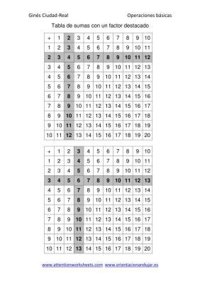 Tabla de sumas con un factor destacado en imagen_2