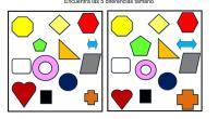 Encuentra las diferencias este es un ejercicio para potenciar la percepción visual y la atención en los niños. Actividades de estimulación de la inteligencia en niños en el que tendrán […]