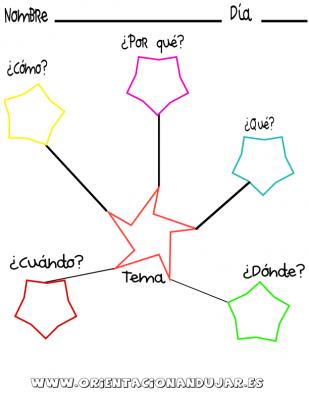 organizador grafico que como cuando donde porque estrellas colores.pdf