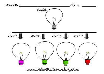 organizador grafico una causa cuatro efectos editable bombillas imagen
