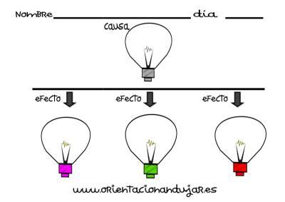 organizador grafico una causa tres efectos editable  bombillas imagen