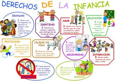 los derechos del niño dia de la infancia imagen