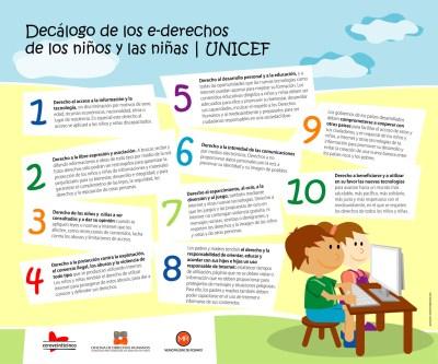 los e derechos de los niños día de la infancia imagen