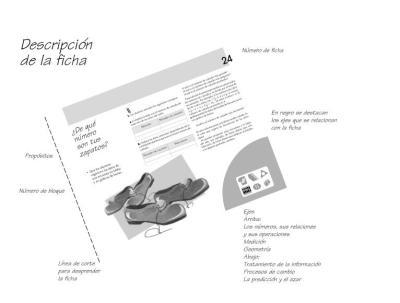 FICHERO ACTIVIDADES DIDACTICAS QUINTO PRIMARIA QUINTO GRADO DESCRIPCION  FICHA