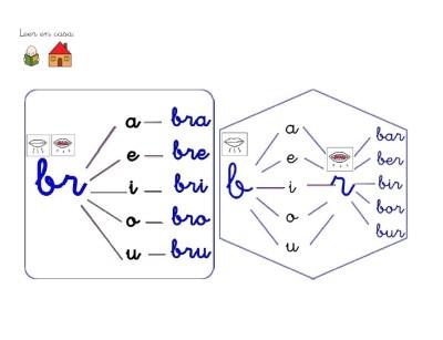 rotacismo trabadas y sinfones br 2