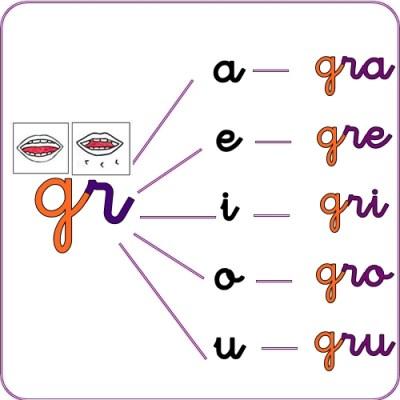 rotacismo trabadas y sinfones gr 1
