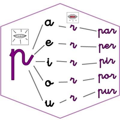 rotacismo trabadas y sinfones pr