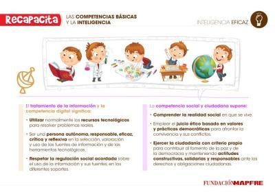 INTELIGENCIAS MULTIPLES Y COMPETENCIAS PROFESOR EN IMAGENES_14