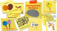 Queremos compartir con nuestros seguidores este interesante video del canal http://think1.tv/ Es una animación con las inteligencias múltiples: La Teoría de lasInteligencias Múltiplesde Howard Gardner permite comprender mejor los distintos […]