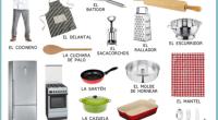 Otra de estas fantásticas láminas que podréis encontrar en la página Aprende español del Instituto Cervantes de São Paulo. Ya sabéis que este tipo de materiales nos viene de maravilla […]