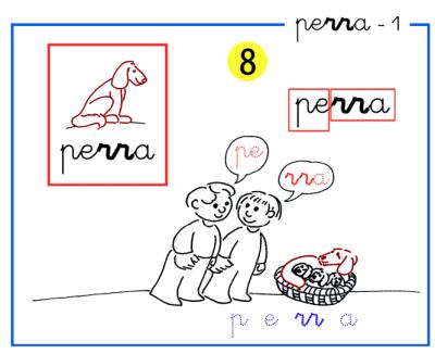 Nueva entrega Completo método de lectoescritura paso a paso letra  RR  imagen destacada