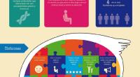La infografía es un diseño gráfico en el que se combinan textos y elementos visuales con el fin de comunicar información precisa sobre variadas temáticas (científicas, deportivas, culturales, literarias, etc.). […]