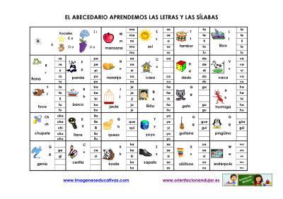 EL ABECEDARIO APRENDEMOS LAS LAS LETRAS Y LAS SÍLABAS-page-001