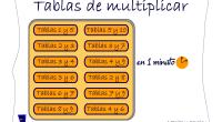 Aplicación Flash de tablas de multiplicar en 1 minuto que tienen que resolver los alumnos, unas actividades online que les gusta mucho realizarlas al tener un tiempo límite. PINCHA EN […]