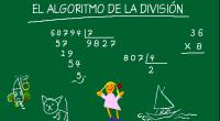 Después de aprender a sumar y a restar, llega uno de los desafíos más grandes para todo niño que se precie: las multiplicaciones y, sobre todo, las divisiones. Aprender a […]