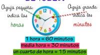 ¿Quieres repasar ejercicios de las horas con relojes analógicos?. Hoy ter dejamos un colección de fichas para trabajar con alumnos y alumnas de primaria con las que podrás enseñar o […]