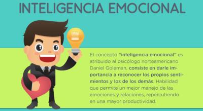 Educación emocional  e inteligencia emocional imagen destacada