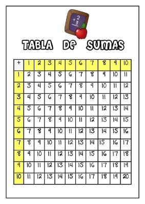 TABLA-DE-SUMAS-unaprofe