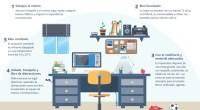 Hoy os presentamos una nueva y genial infografía de nuestros amigos de aulaplaneta, con este título tan recomendable: Diez consejos para convertirte en un profesor inolvidable para tus alumnos y […]