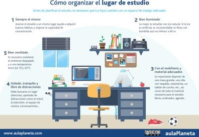 Inf_Como_DeberSer_Lugar_Estudio