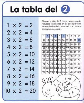Cuaderno tablas de multiplicar (3)