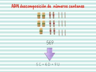 ABN descomposición de numeros hasta centenas1