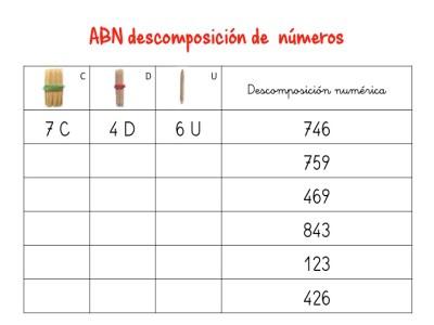 ABN descomposición de numeros hasta centenas4