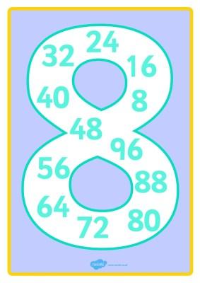 LA TABLA DEL 8