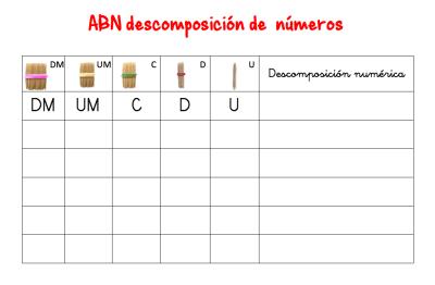 ABN conjunto de plantillas para descomposición de números HASTA LAS DECENAS DE MILLAR