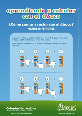 ALOHA_Infografia_S8_Sumar-y-restar_Abaco