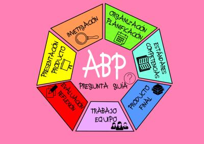 abp presentacion COMPLETA FONDO ICONOS