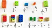 La comprensión de las fracciones es una de las competencias más importantes que necesitan ser desarrolladas en el currículo de matemáticas. Éstas son esenciales para la comprensión del álgebra, la […]