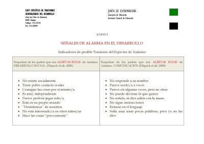 ANEXO-I-SENALES-DE-ALARMA-EN-EL-DESARROLLO-I1-001