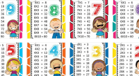 Hoy os compartimos estas divertidas láminas de las tablas de multiplicar realizadas por la maestra CHKENNY en su página de facebook. En la mayoría de los colegios se enseñan las […]