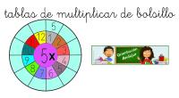 Hoy me gustaría enseñaros un recurso muy sencillo que podemos elaborar con los alumnos para estudiar las tablas de multiplicar. Para ello, necesitamos unas plantillas que incluyan el contenido que […]