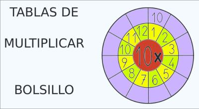 Tablas de multiplicar de bolsillo 6-10 listas para colorear recortar y trabajar