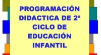 Os dejamos esta completaprogramación hecha por nuestros amigos y vecinos deldel C.P.R. Guadalquivir de los Llanos del Sotillo. PROGRAMACION DIDACTICA INFANTIL 2º ciclo